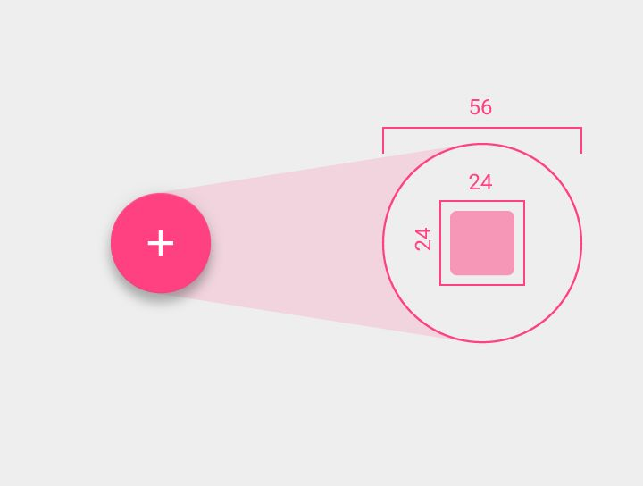 Buttons: Floating Action Button - Components - Material design guidelines