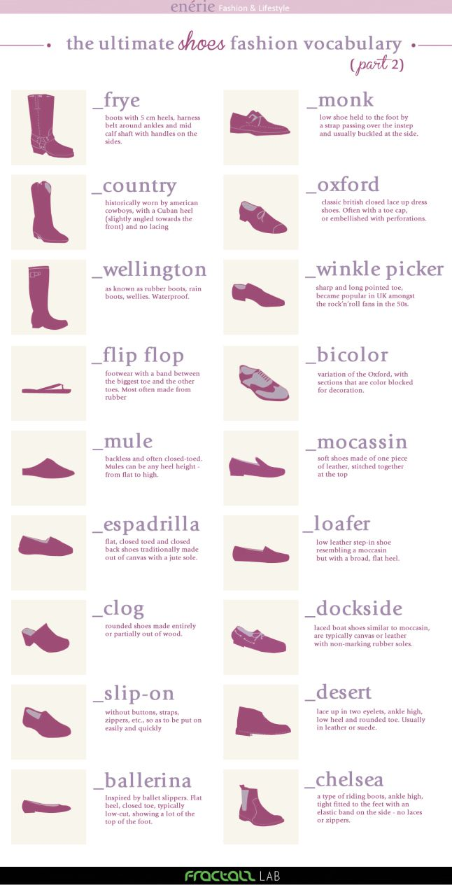 Ultimate Shoe Fashion Vocabulary