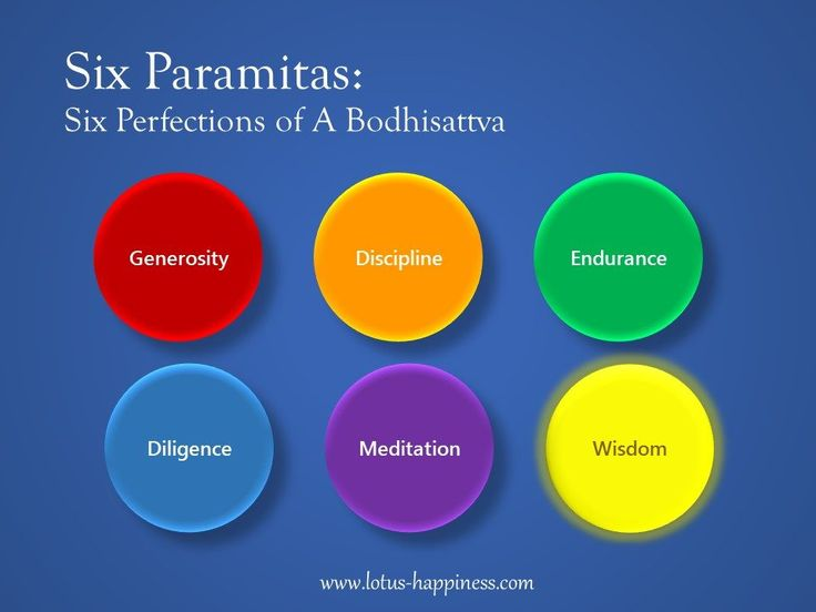 the six paramitas After almost two weeks of articles about the six paramitas, we come to a great video by pema chodron from a retreat she led in 1999 called, awakening bodhichitta.