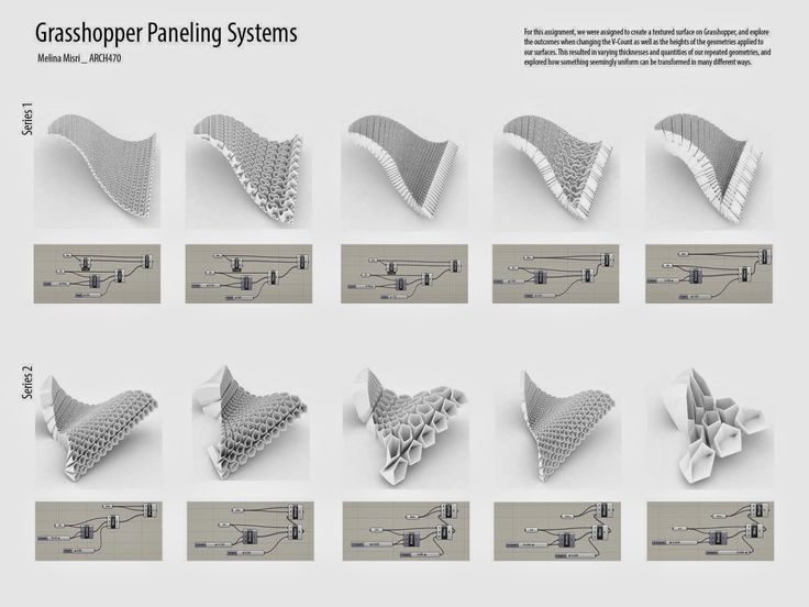 Misri|Arch470|UMD: Grasshopper Paneling Systems