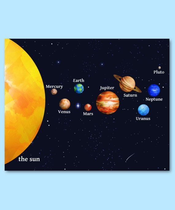 PERSONALISED Telescope Word Art Wall Print Gift Idea Astronomy Star Gazing Space