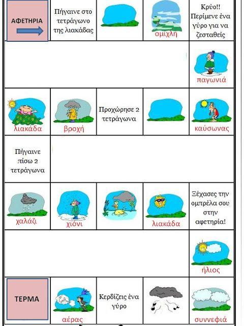 Δραστηριότητες, παιδαγωγικό και εποπτικό υλικό για το Νηπιαγωγείο: Παιχνίδι για τον καιρό στο Νηπιαγωγείο