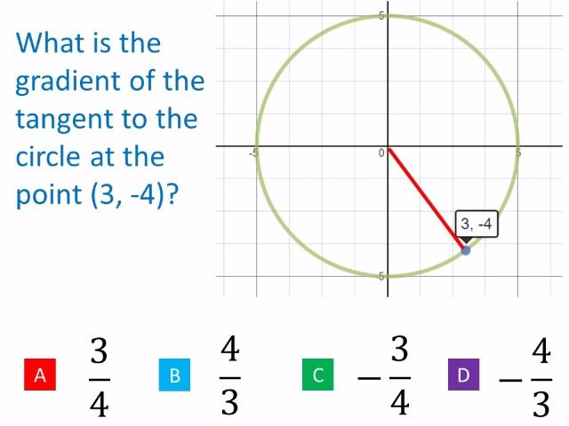 Gradient of a tangent
