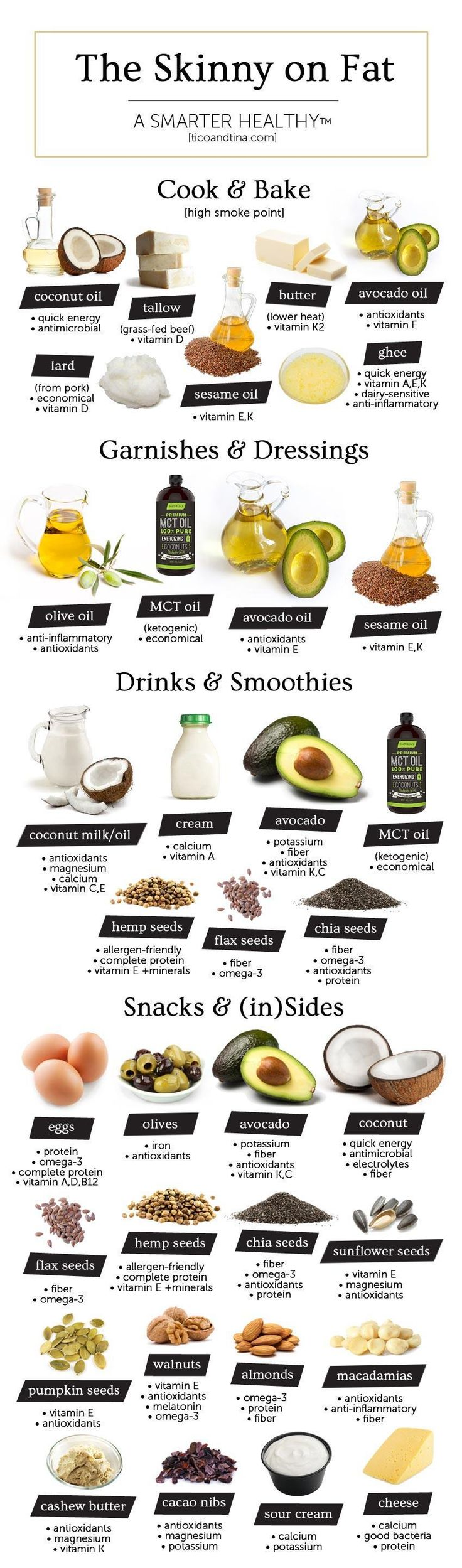 healthy fats guide infographic | diet life foods