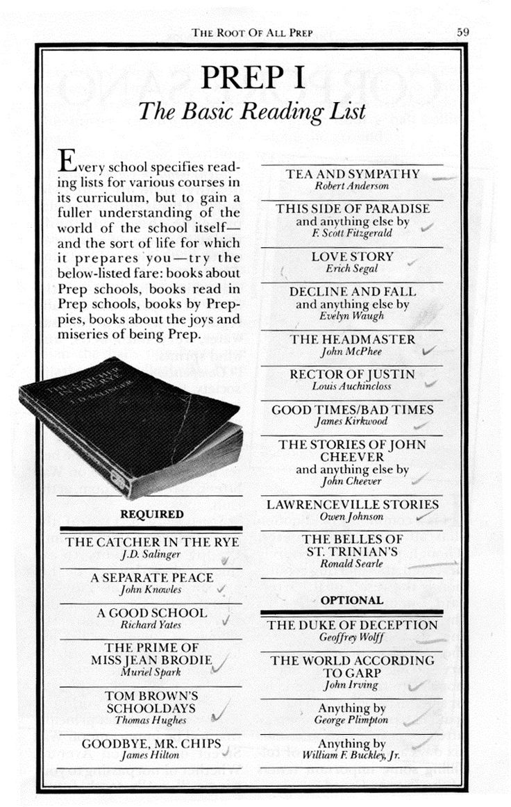 When The Official Preppy Handbook was released in 1980, it contained a reading list of WASPy lit. Being obsessed with reading and lists, many of us here have read them all. Here's the list in full. Which books have you read? What books should be added to this prestigious list?