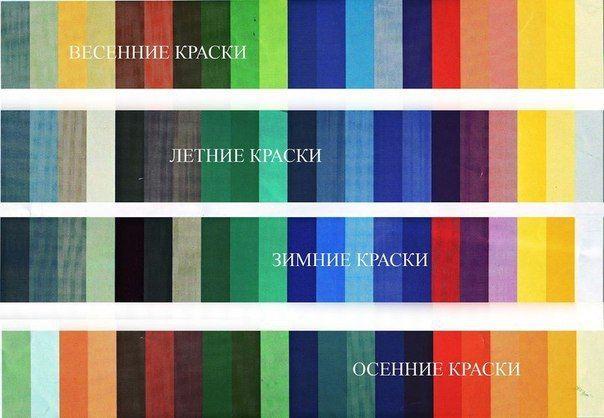 Сочетаем цвета правильно<br><br>1. Белый: сочетается со всем. Наилучшее сочетание с синим, красным и черным.<br><br>2. Бежевый: с голубым, коричневым, изумрудным, черным, красным, белым.<br><br>3. Серый – базовый цвет, хорошо сочетается с капризными цветами: фуксия, красный, фиолетовый, розовый,..