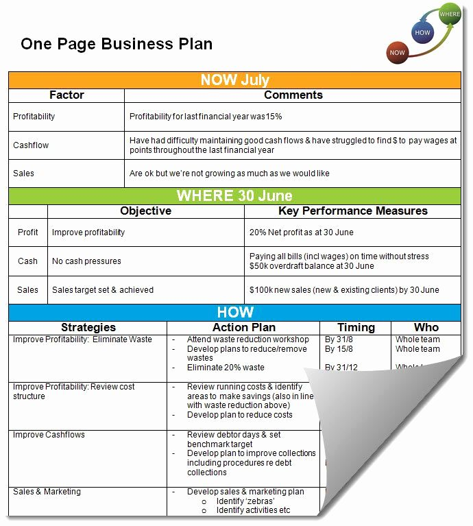30 One Page Marketing Plan One Page Business Plan Marketing