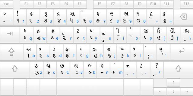 Download Gujarati Font