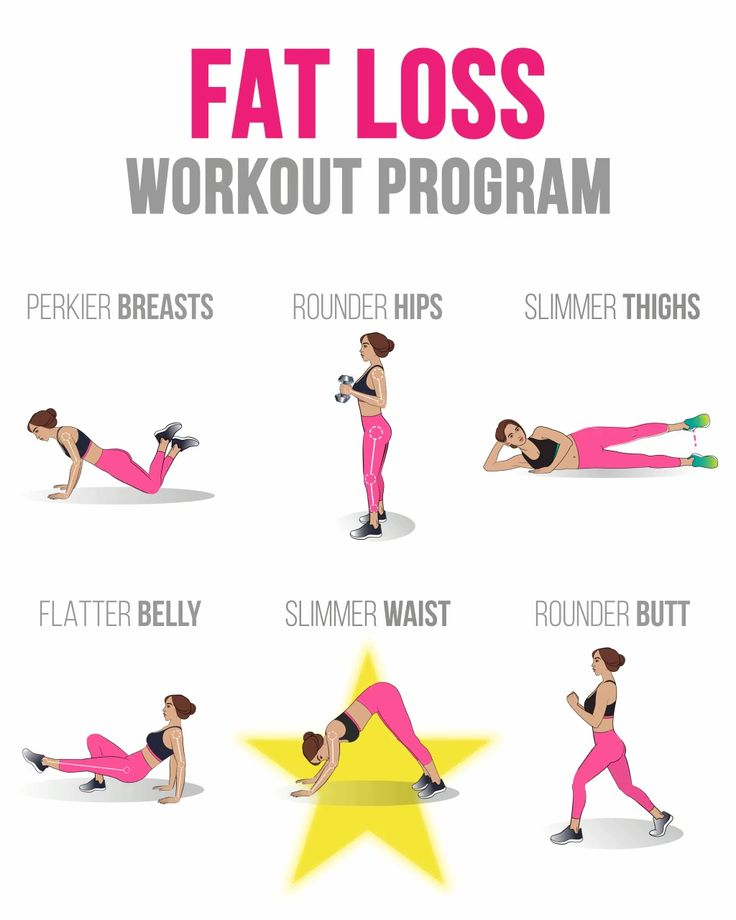 Get Perfect Body in Weeks with Easy Workout at Home