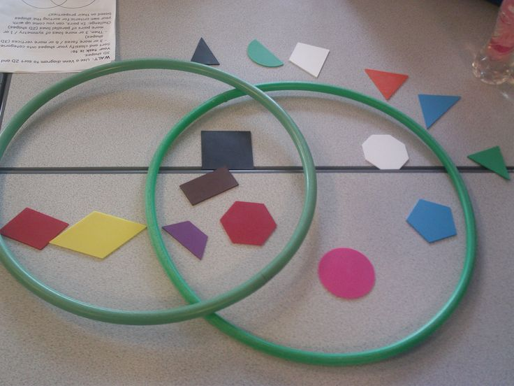 2D or 3D shape sorting with Venn diagrams according to 2 different properties which can be differentiated for ability groups. As part of this topic, we also made a human Carroll diagram in the playground.