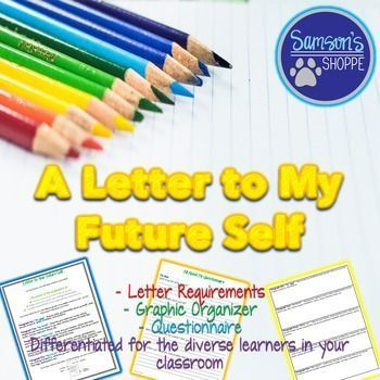 This product is for students to reflect on their lives in and out of school through a letter writing activity. Students will document where they are by detailing their likes and dislikes what they are proud of problems and concerns their favorites their world hobbies and activities that they enjoy people in their life their futureThis product is differentiated for the various learners in your classroom.