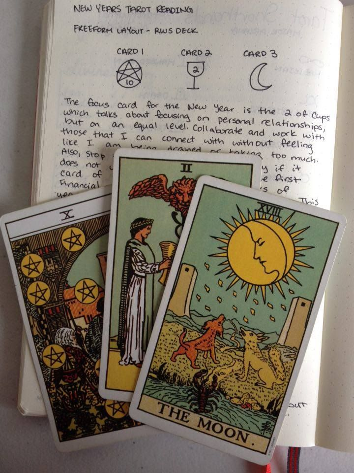 A Tarot Journal Page Using The Bullet Journal And Tarot