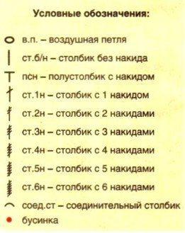 Crochet Symbols Russian ❥ 4U hilariafina  http://www.pinterest.com/hilariafina/