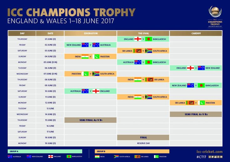 The Indian team is going to play 2 matches in C, against New Zealand and Bangladesh, before the start of Champions Trophy 2017  The warm-up fixtures for the ICC Champions Trophy 2017, scheduled to be held in England and Wales, have been announced.   #bangladesh #Champions Trophy 2017 fixtures #ICC Champions Trophy #Indian team #Indian team part of Group B #New Zealand #warm-up fixtures