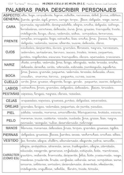 Algunos recursos para primaria: descripción de personas