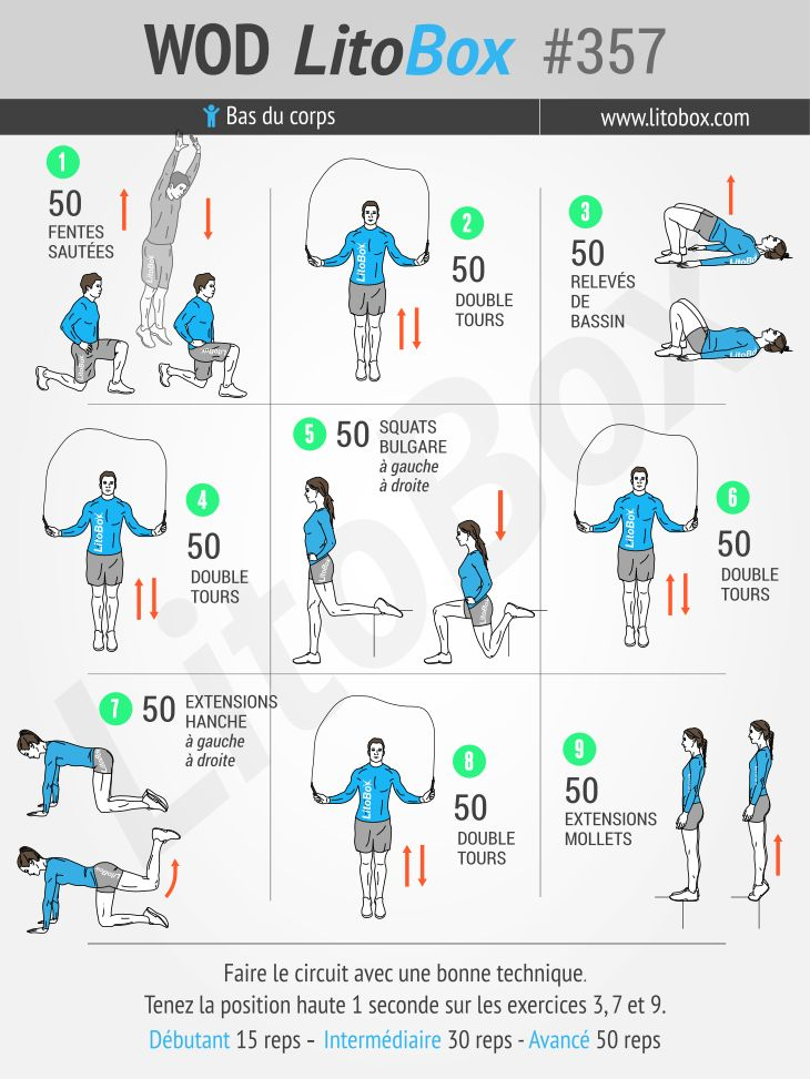25 best ideas about exercices pour les jambes on for Exercice cuisse interieur
