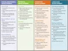 Preschool Curriculum | The Creative Curriculum® Goals and Objectives ...                                                                                                                                                     More