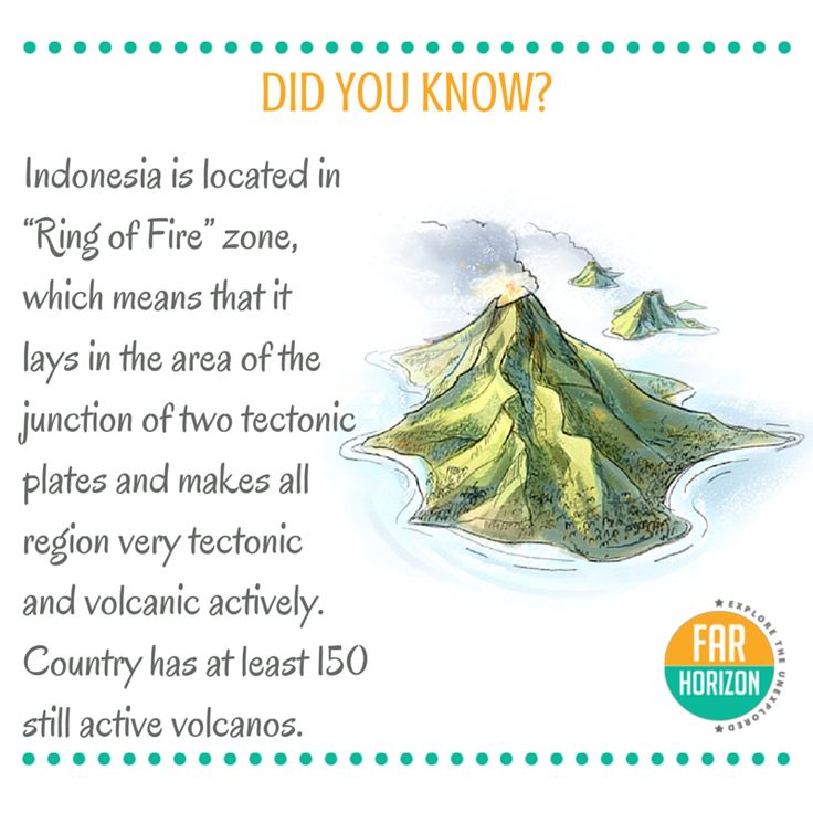 Indonesia has at least 150 still active volcanos.  #Indonesia #facts