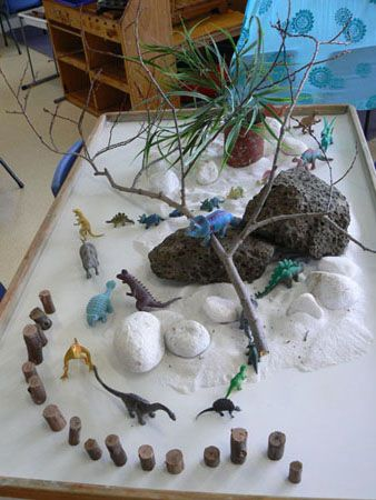 dinosaur playscape: a different idea to a sensory table, letting the children help create what they think a landscape would be like for dinosaurs and let them be in control of what happens with the dinosaurs.