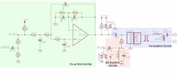 Power Line Communication Filtering