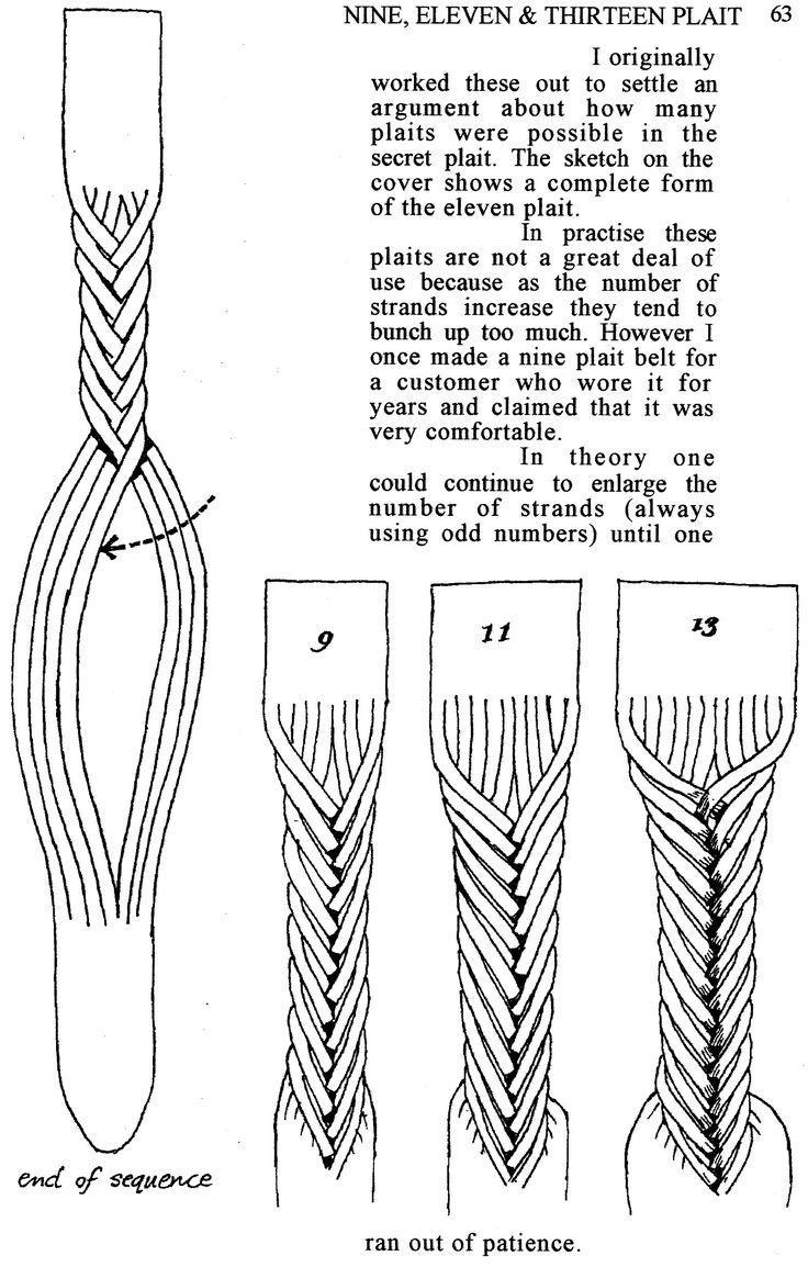 How to make a Secret Plait Leather Bracelet