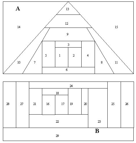 Patchwork patroon: Boerderij