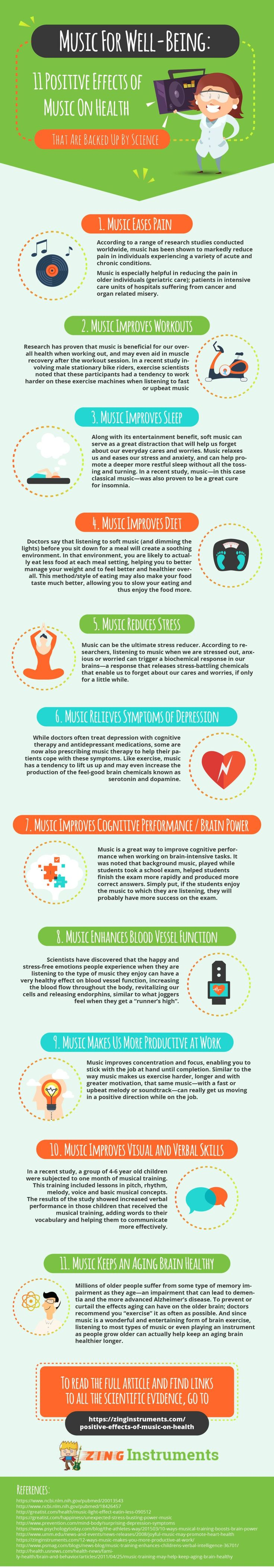 Music has the power to positively impact you in so many ways - mind, body and soul. Here are 11 ways that music can support your physical health in particular. via @DailyPoz
