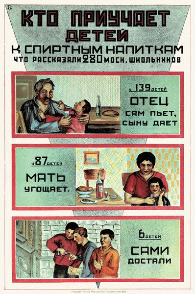Soviet ANTI-Alcohol Poster Unknown artist Who teaches kids to start drinking? Moscow 1930