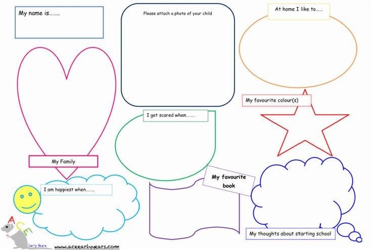 Here's our All About Me sheet which we send home at our new parents evening in June. We add it to the children's Wonder Walls in September and then move them to their Learning Journey. #eyfs #earlyyears #aceearlyyears