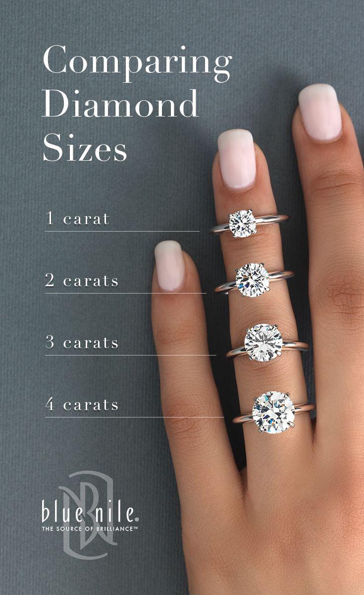 Karat Diamond Ring Actual Size