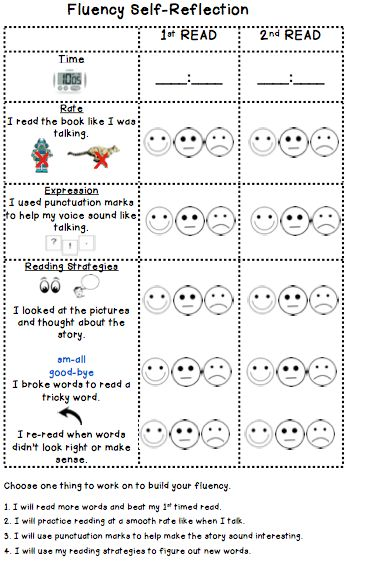 Help your students build reading fluency skills by self-reflecting on time, rate, expression, and reading strategies!