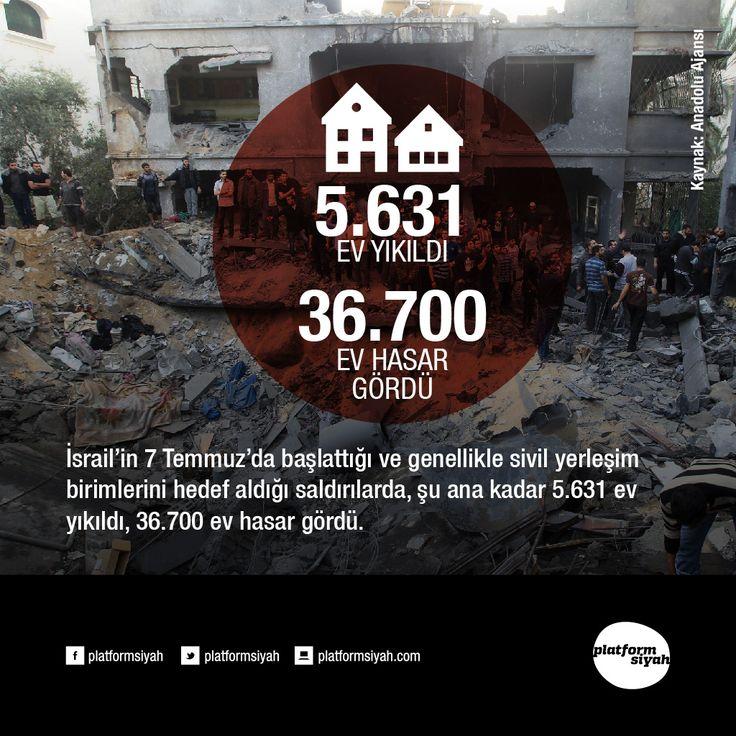 İsrail'in 7 Temmuz'da başlattığı ve genellikle sivil yerleşim birimlerini hedef aldığı saldırılarda, şu ana kadar 5.631 ev yıkıldı, 36.700 ev hasar gördü.
