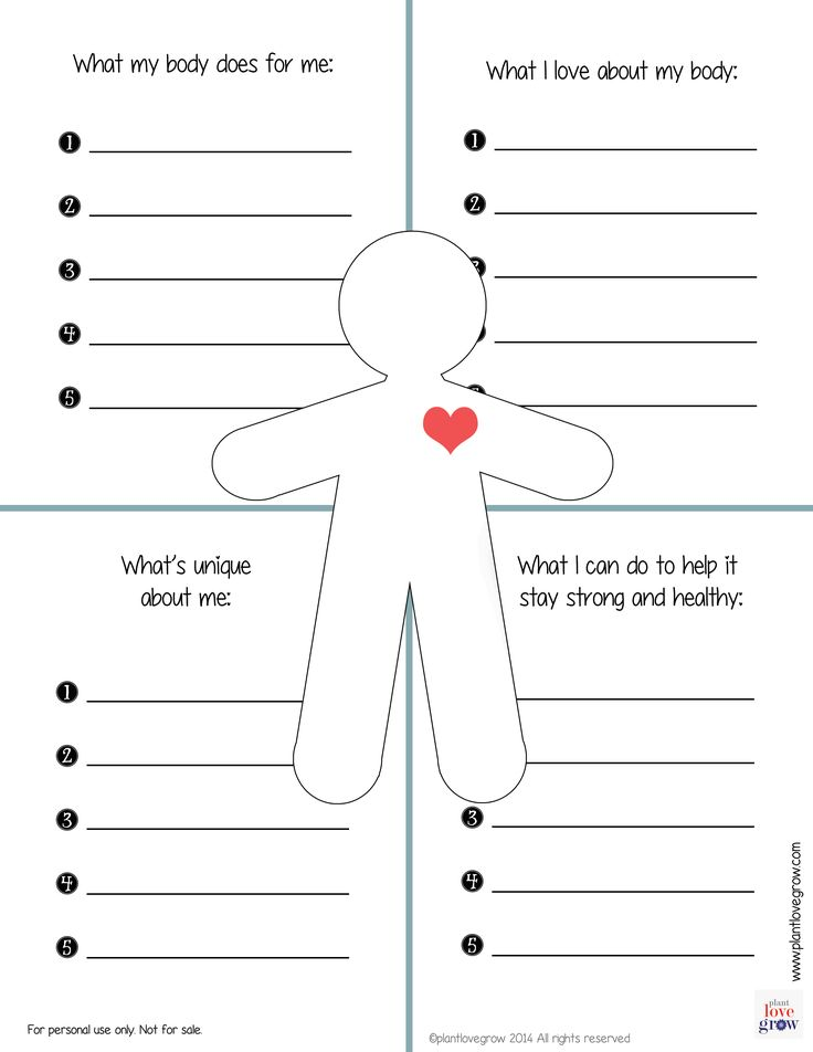 What my body does for me.  What I love about my body.  What's unique about me.  What I can do to help it stay strong and healthy.  Conversation starters to help children when the urge to compare starts. When they see their bodies with new awareness or for