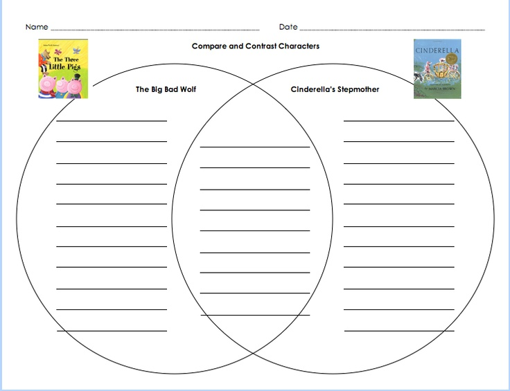 21 Best Compare And Contrast Images On Pinterest Reading Venn