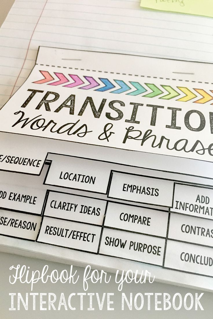 Use this flip book as a handy reference tool in your students' writing notebook or interactive notebook to build sentence fluency and develop use of more sophisticated transitions. Each page includes a list of transition words and phrases suited for a particular purpose to encourage more variety in students' writing.