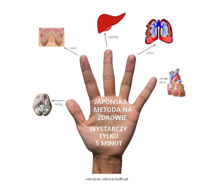 Japoński sposób na zdrowie w 5 minut. Każdy palec łączy się z 2 organami