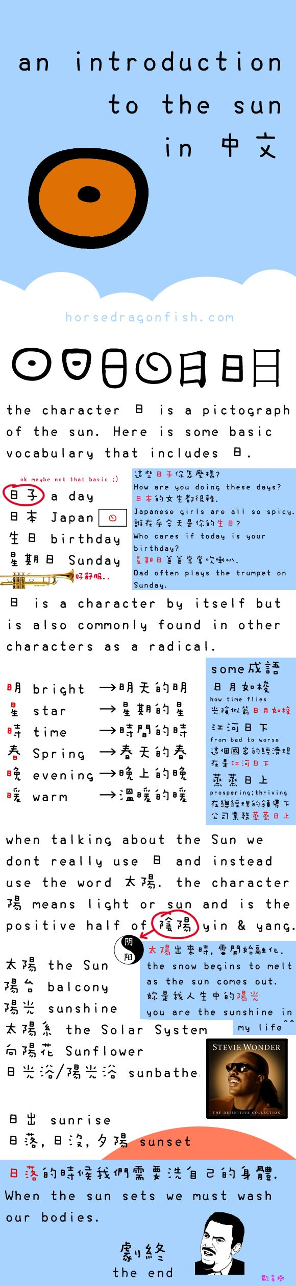 An introduce to the usage of the word Sun in Chinese Language