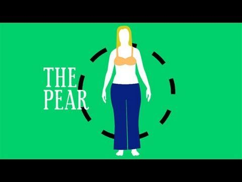 156 Best Images About Pear What To Wear On Pinterest