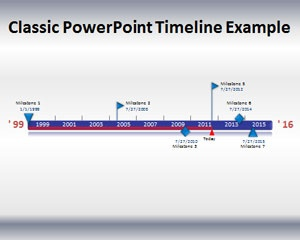 17 images about timelines powerpoint templates on for Ms powerpoint timeline template