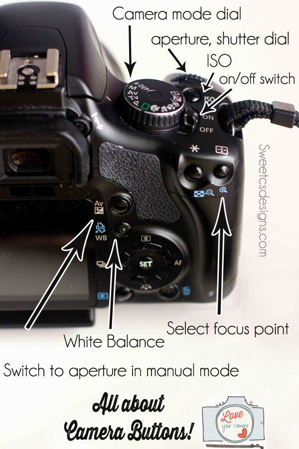 Know Your Camera Buttons, great white balance tutorial
