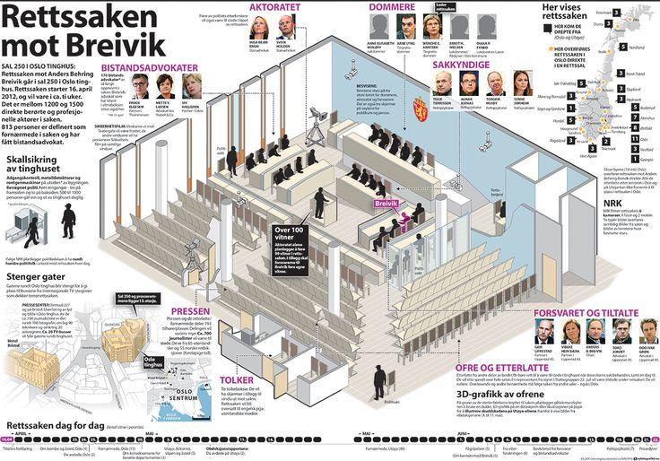 Nyhetsgrafikk, Marco Vaglieri • Court hall (A.B.Breivik trial), 2012