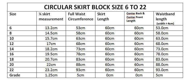 FASHION PATTERN BLOCK- FULL CIRCLE SKIRT- SIZES 8 TO 22- Design Your Own Pattern…