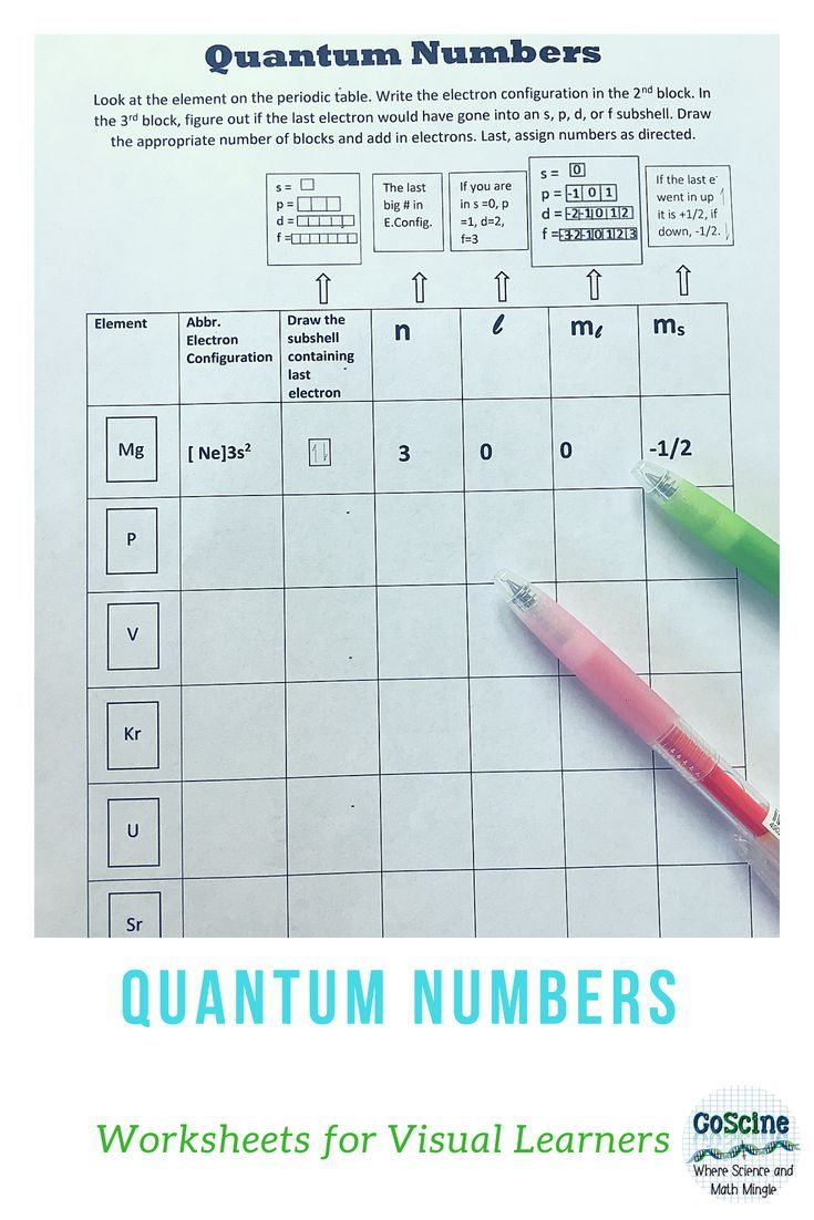 Go Download This Worksheet For The Easiest Way To Teach Spdf More Commonly Known As Quantum Numbers Teaching Chemistry Chemistry Classroom Chemistry Teacher