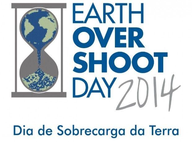 19 de Agosto: O Dia em que a Terra Ultrapassou o Limite de Recursos Naturais para 2014 - Programa Território Animal