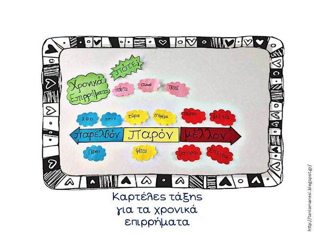 Πηγαίνω στην Τετάρτη...: 9η ενότητα: Η παράσταση αρχίζει - Ένας αρλεκίνος από χαρτί (28 χρήσιμες συνδέσεις)