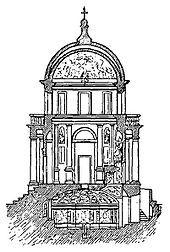 23. SECCIÓN DEL Templete de San Pietro in Montorio Se trata de Una arquitectura conmemorativa sagrada, los martyria, realizado para ser contemplado desde el exterior, pues apenas hay espacio interior: una cella, cuya altura  es el doble que su anchura. De proporciones sacadas del cuerpo humano  cumple una misión casi escultórica, por medio del empleo exclusivo de elementos arquitectónicos, su función es figurativa, conmemorativa. Pero, a la vez resulta una nueva forma de entender la…