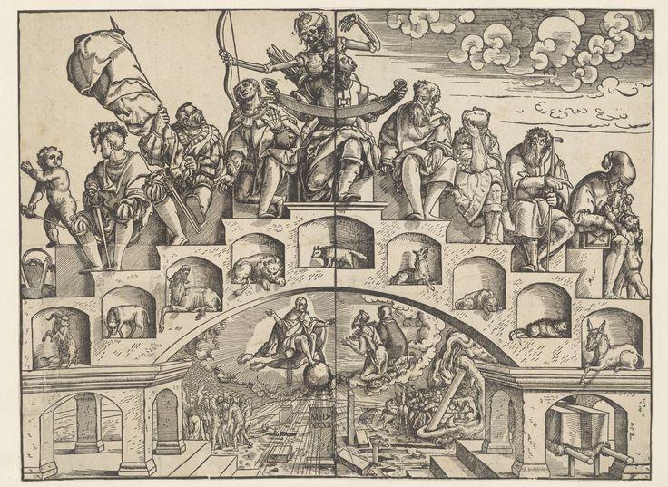 Levenstrap (Trap des ouderdoms), Jörg Breu (der Jungere), 1540