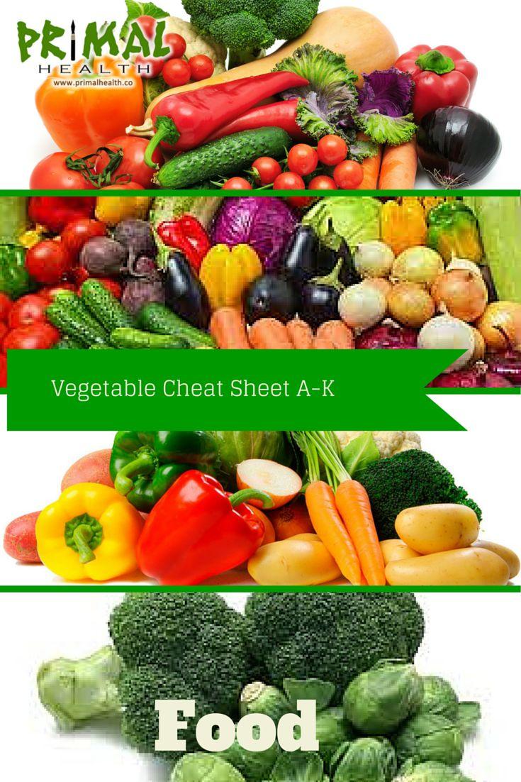 183 best Primal Foods & Nutrition images on Pinterest | Food ...