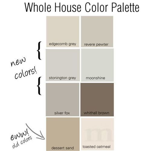 17 best ideas about house color palettes on pinterest