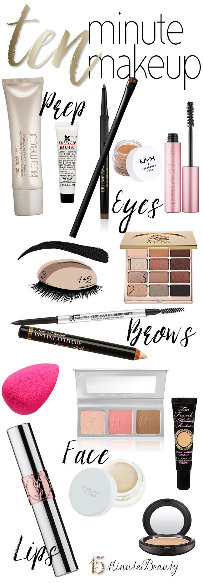 My Current 10 Minute Mommy Makeup Routine